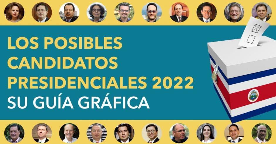Fotos de los posibles candidatos presidenciales para el 2022