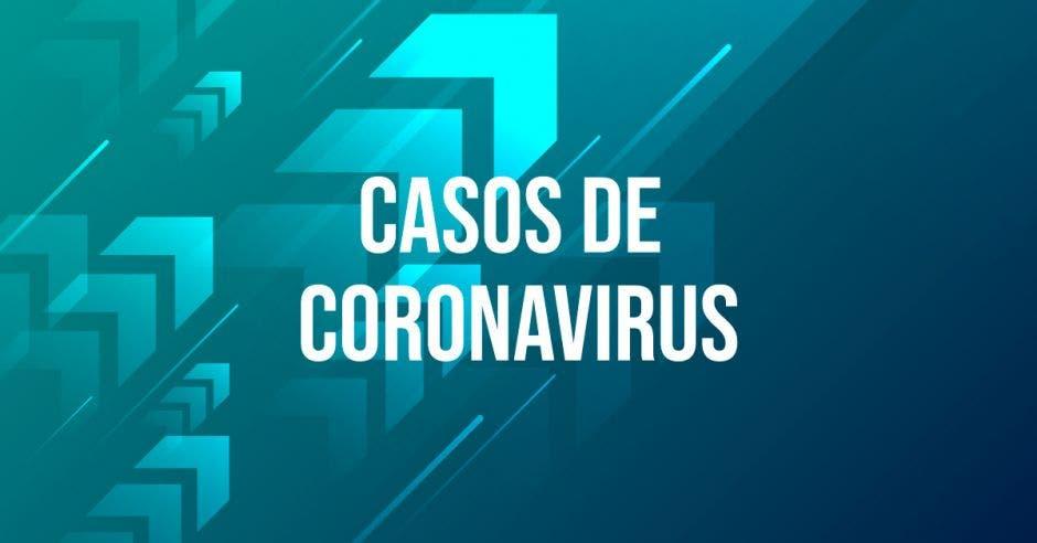 Un letrero de Casos de Coronavirus