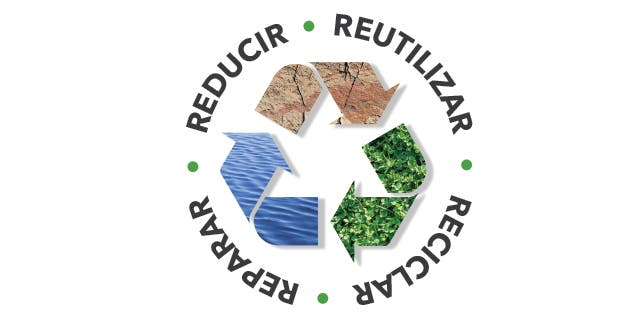 Reducir - Reutilizar - Reciclar - Reparar