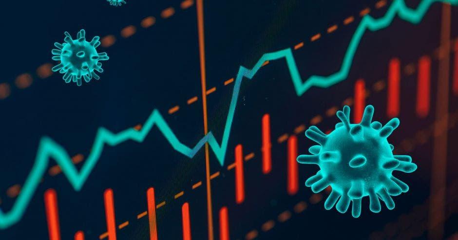 Un gráfico de barras y un virus