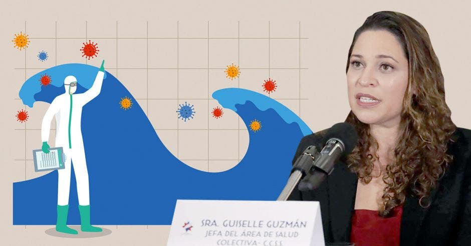 Guiselle Guzmán, jefe de Salud Colectiva y epidemióloga de la Caja.