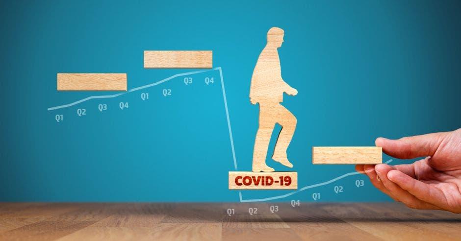Impacto del Covid-19 en la economía
