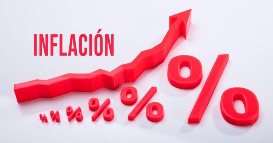 Inflación con símbolos de porcentaje y flecha hacia arriba