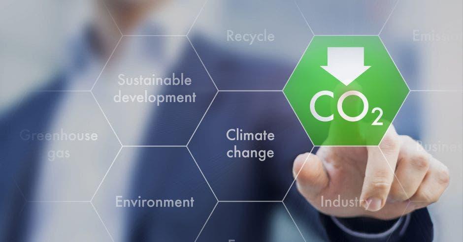 un hombre de saco y corbata toca un símbolo que dice CO2