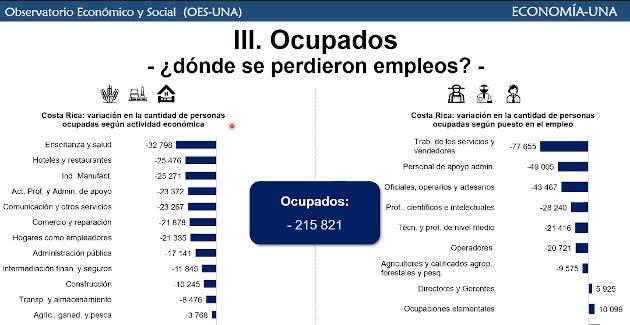 Ejemplos de pérdida de empleos