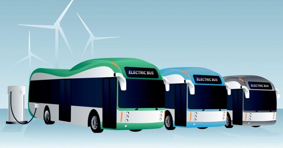 Financiamiento permitirá cambio de buses, comercialización de unidades, compra de baterías, instalación de centros de recarga, capital de trabajo y otras necesidades. Foto con fines ilustrativos. Shutterstock/La República.