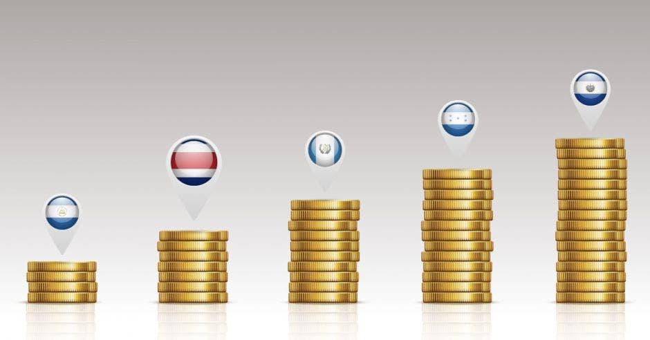 Puños de dinero en orden creciente con la bandera de cada país centroamericano de acuerdo a la escala de crecimiento
